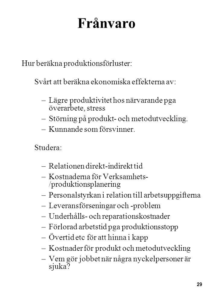 29 Frånvaro l Hur beräkna produktionsförluster: u Svårt att beräkna ekonomiska effekterna av: –Lägre produktivitet hos närvarande pga överarbete, stre