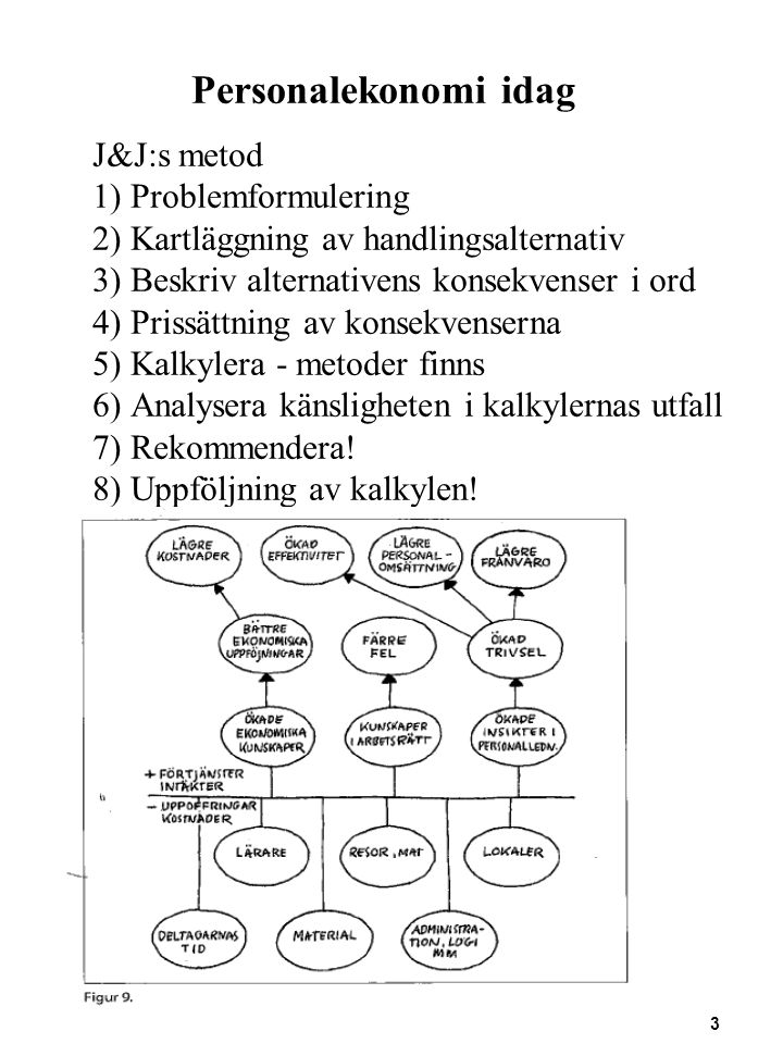 14 Budgetpropositionen för 2003 Budgetpropositionen för 2009