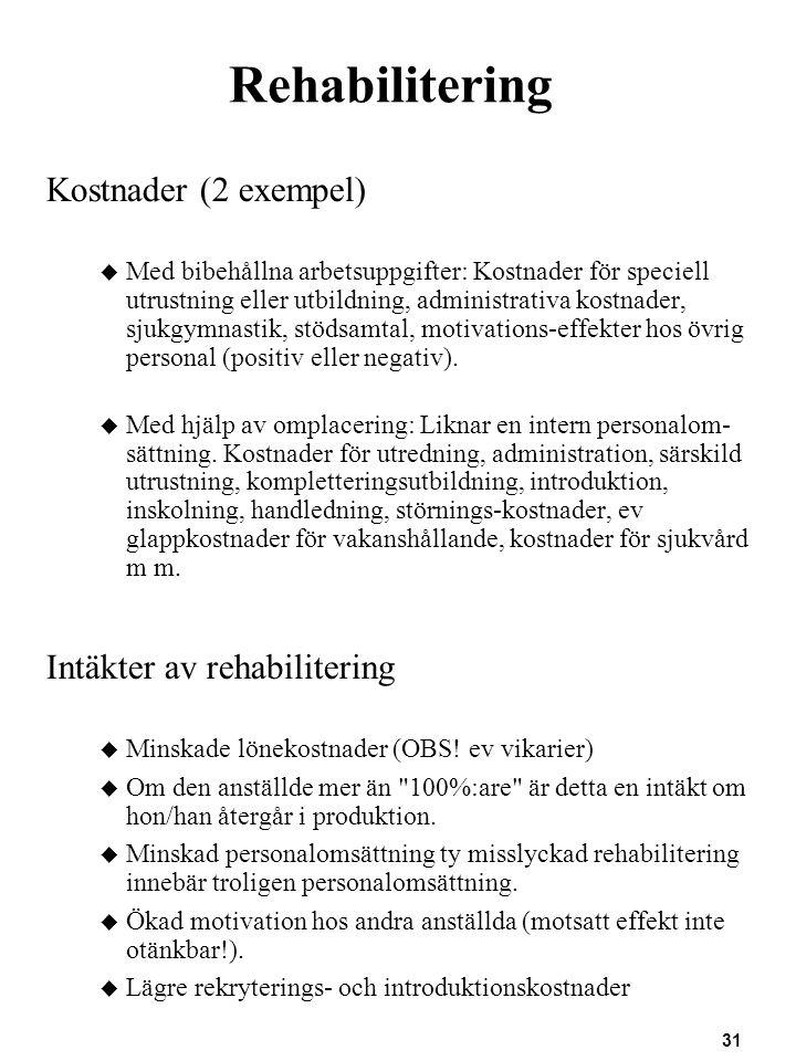 31 Rehabilitering Kostnader (2 exempel)  Med bibehållna arbetsuppgifter: Kostnader för speciell utrustning eller utbildning, administrativa kostnader