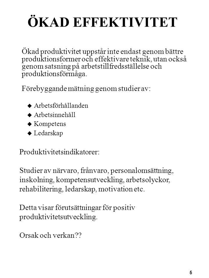 6 ÖKAD EFFEKTIVITET Källa: Liukkonen, 1997 Det ekonomiska resultatet Tidsanvändning/ Personal/ Kompetens Kundnöjdhet Arbetstillfreds- ställelse/hälsa Kultur Org.