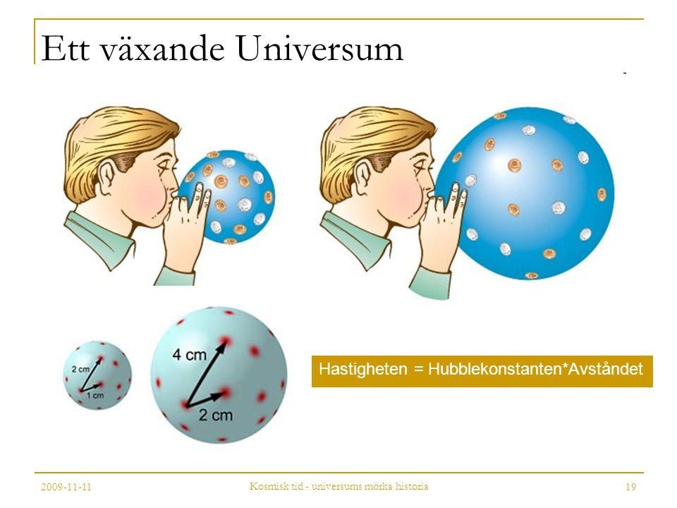 2009-11-11 Kosmisk tid - universums mörka historia 19 Ett växande Universum Hastigheten = Hubblekonstanten*Avståndet
