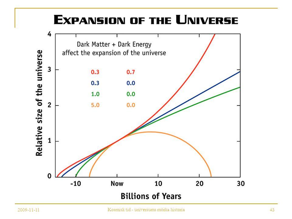 2009-11-11 Kosmisk tid - universums mörka historia 43
