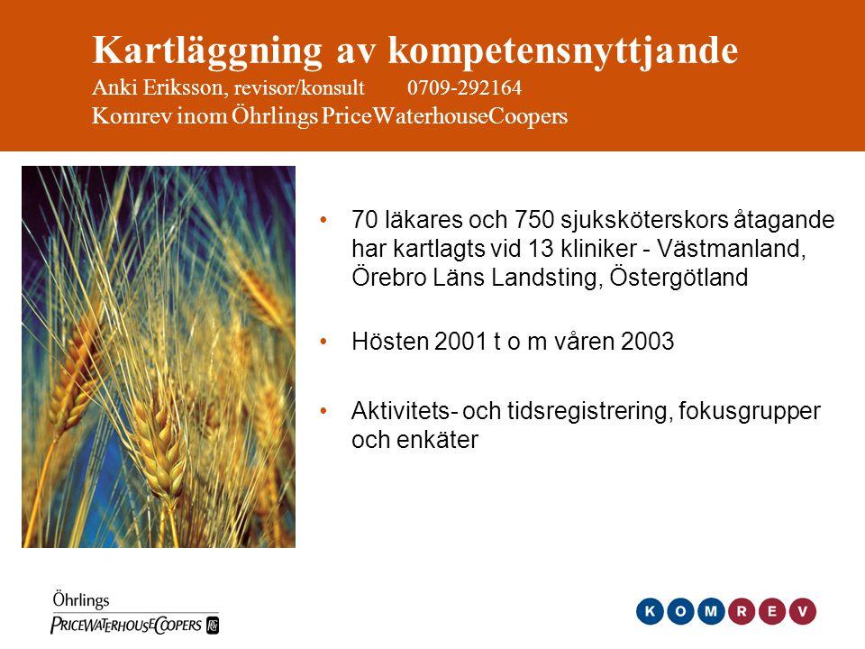 Kartläggning av kompetensnyttjande Anki Eriksson, revisor/konsult 0709-292164 Komrev inom Öhrlings PriceWaterhouseCoopers 70 läkares och 750 sjuksköterskors åtagande har kartlagts vid 13 kliniker - Västmanland, Örebro Läns Landsting, Östergötland Hösten 2001 t o m våren 2003 Aktivitets- och tidsregistrering, fokusgrupper och enkäter