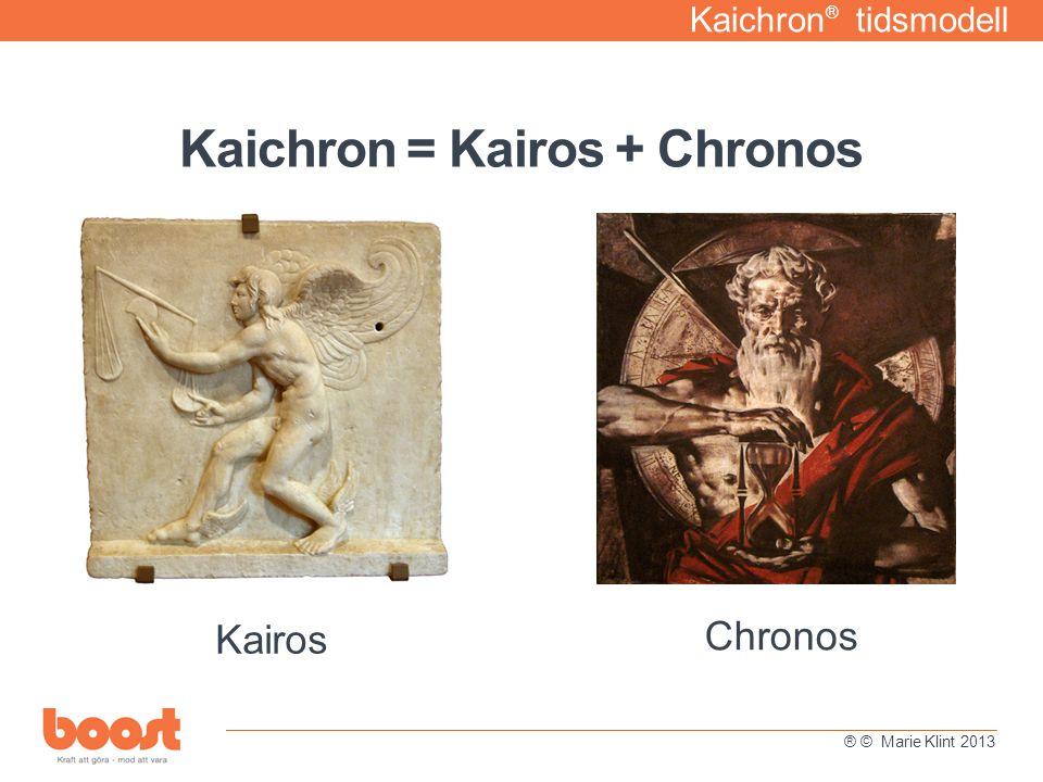 Kaichron = Kairos + Chronos Kaichron ® tidsmodell Kairos Chronos ® © Marie Klint 2013