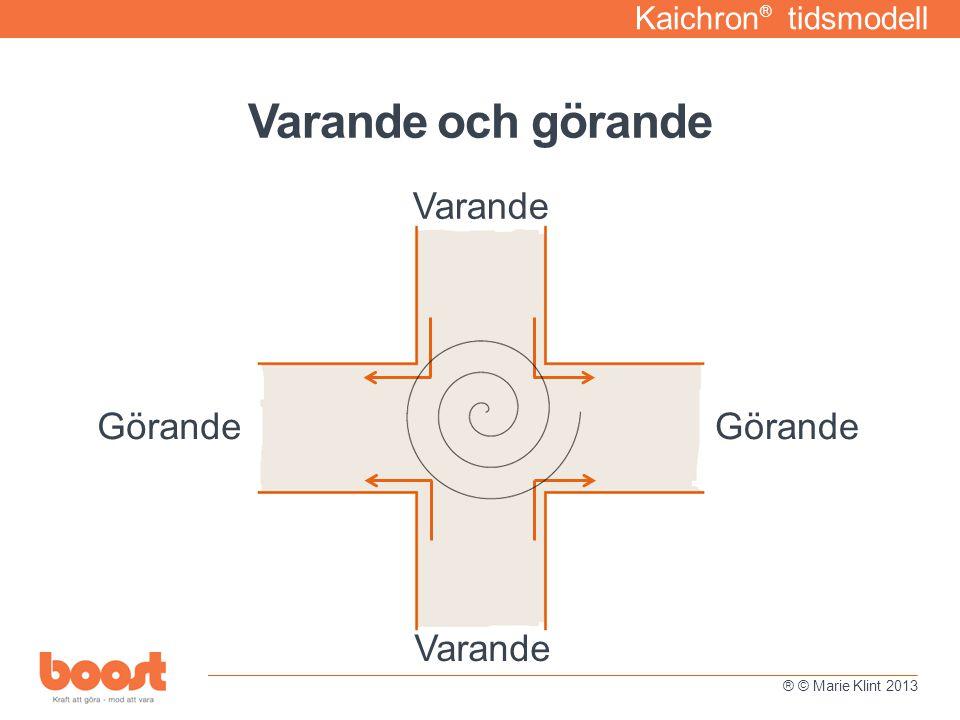 Varande och görande Kaichron ® tidsmodell Görande Varande ® © Marie Klint 2013