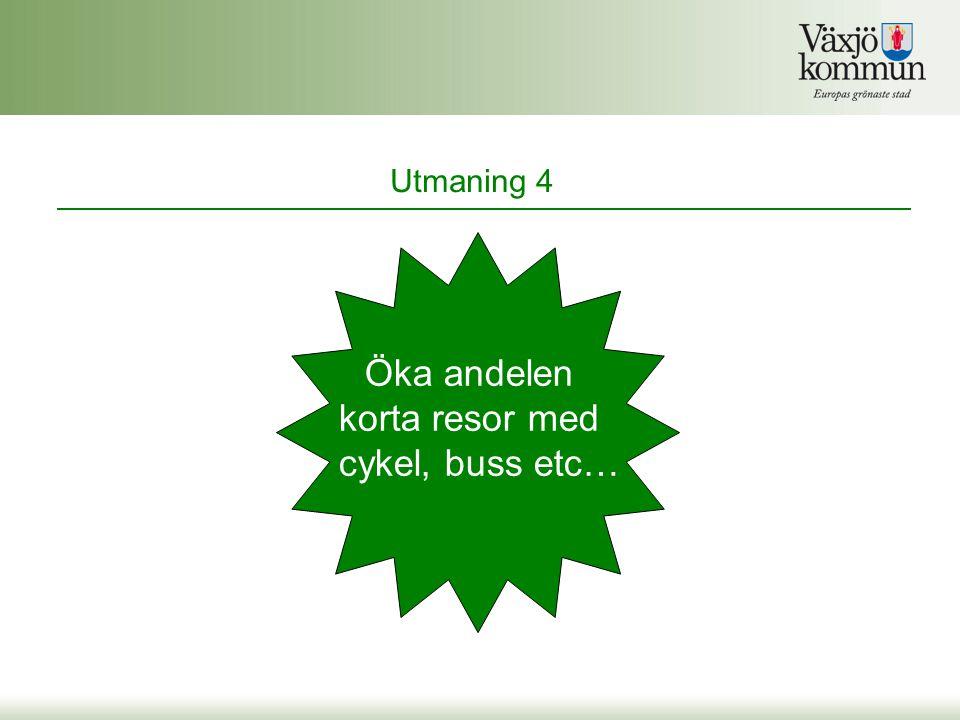 Utmaning 4 Öka andelen korta resor med cykel, buss etc…