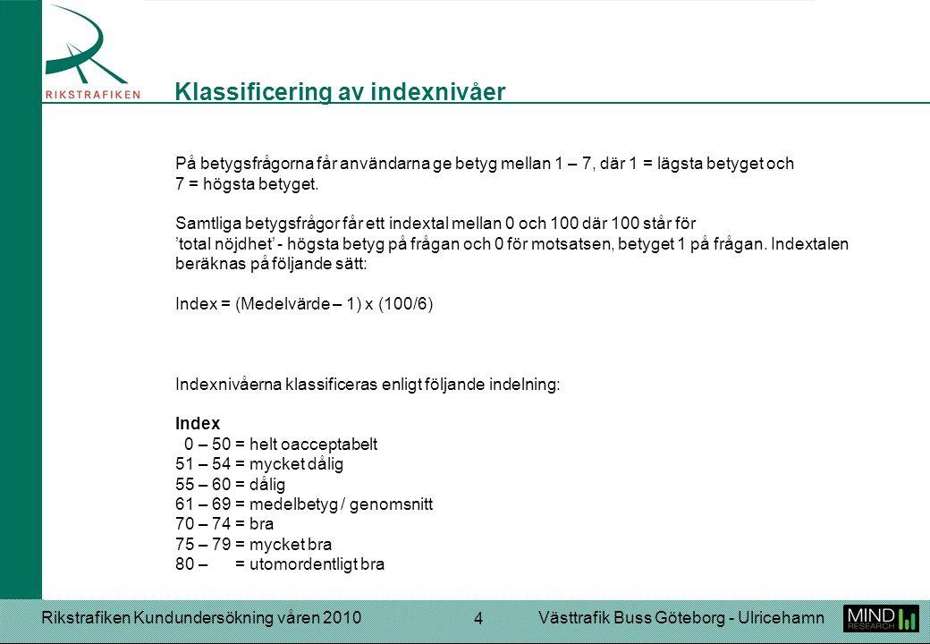 Rikstrafiken Kundundersökning våren 2010Västtrafik Buss Göteborg - Ulricehamn 4 På betygsfrågorna får användarna ge betyg mellan 1 – 7, där 1 = lägsta