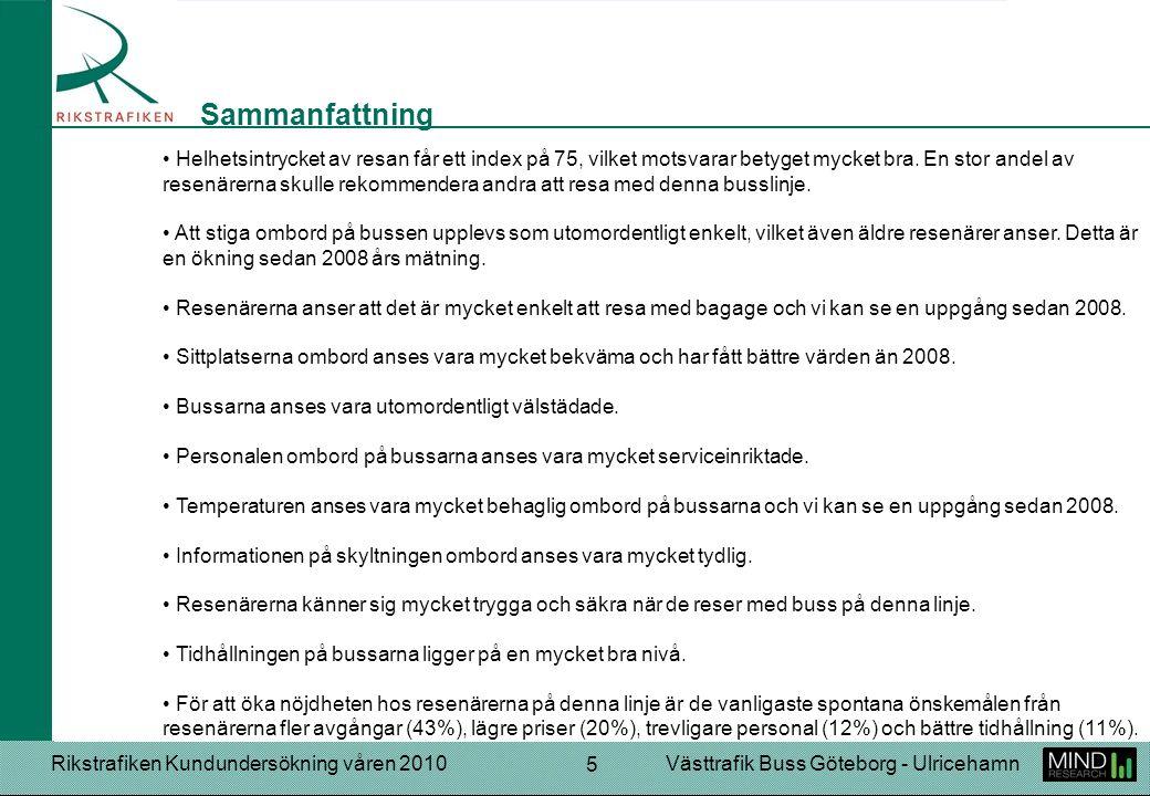 Rikstrafiken Kundundersökning våren 2010Västtrafik Buss Göteborg - Ulricehamn 5 Helhetsintrycket av resan får ett index på 75, vilket motsvarar betyge