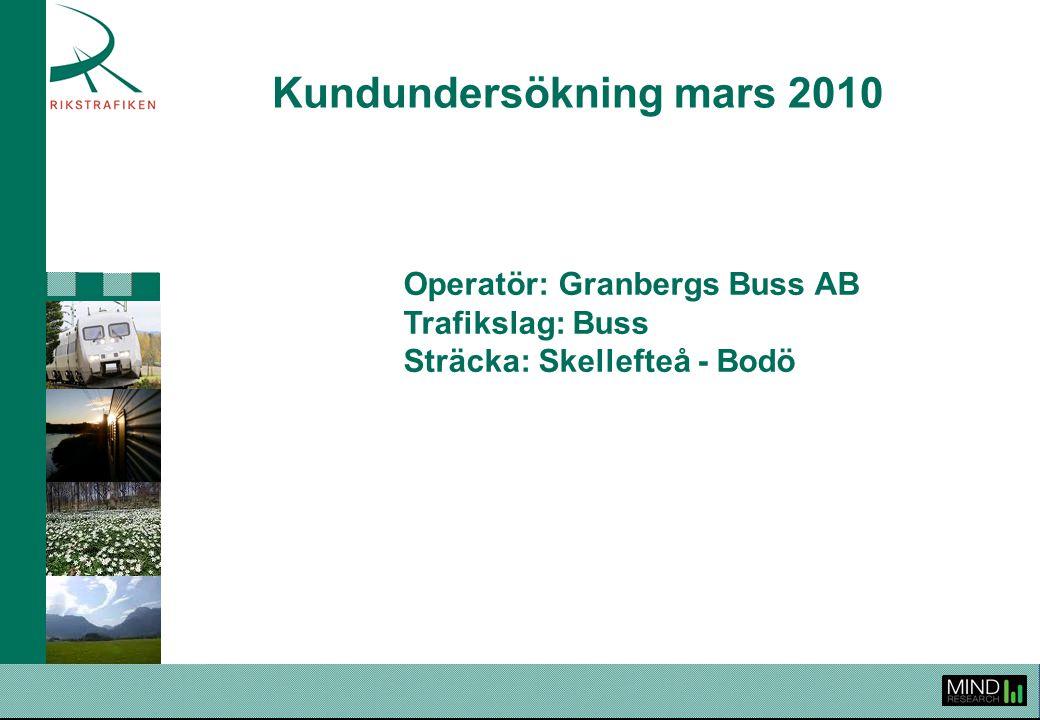 Rikstrafiken Kundundersökning våren 2010Granbergs Buss Skellefteå - Bodö 2 Rikstrafiken genomför årligen kundundersökningar för att följa upp och utvärdera upphandlad trafik, ge operatörerna ett verktyg i deras arbete att höja den kundupplevda kvaliteten samt för att sprida information om kollektivtrafiken och Rikstrafiken.