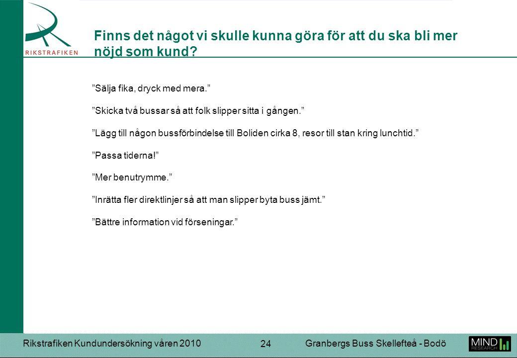 """Rikstrafiken Kundundersökning våren 2010Granbergs Buss Skellefteå - Bodö 24 """"Sälja fika, dryck med mera."""" """"Skicka två bussar så att folk slipper sitta"""