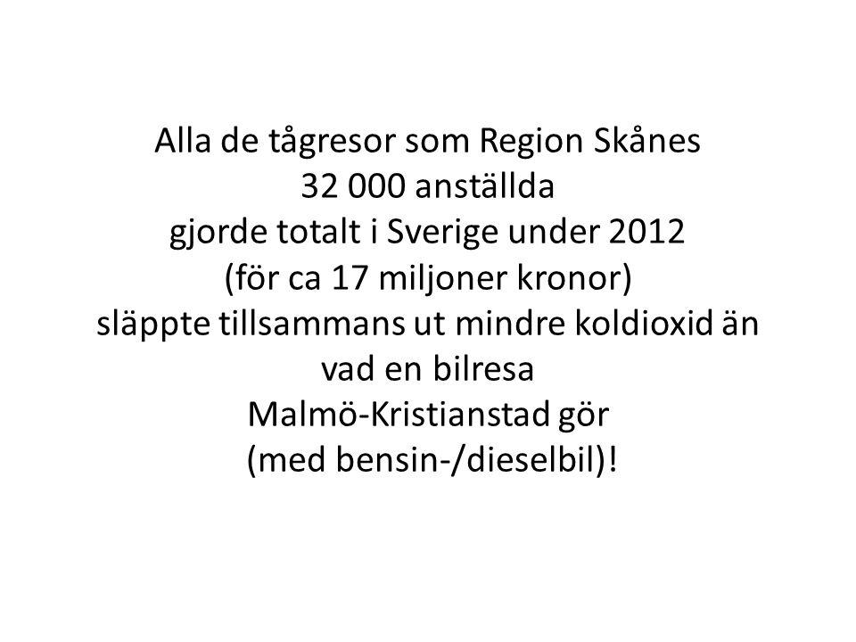 Alla de tågresor som Region Skånes 32 000 anställda gjorde totalt i Sverige under 2012 (för ca 17 miljoner kronor) släppte tillsammans ut mindre koldi