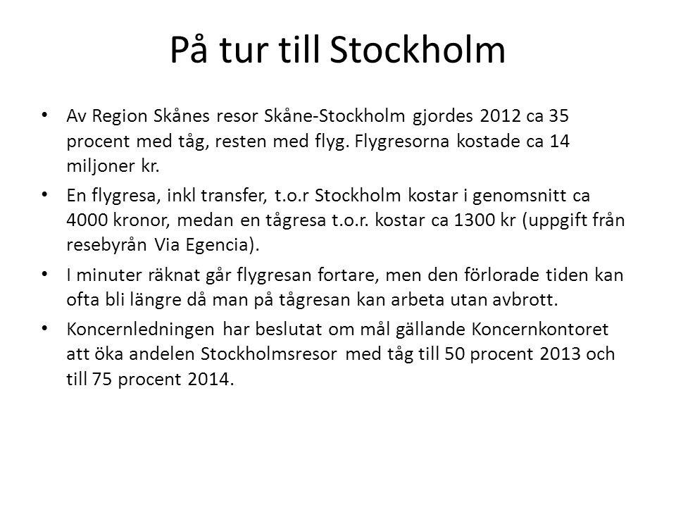 På tur till Stockholm Av Region Skånes resor Skåne-Stockholm gjordes 2012 ca 35 procent med tåg, resten med flyg. Flygresorna kostade ca 14 miljoner k