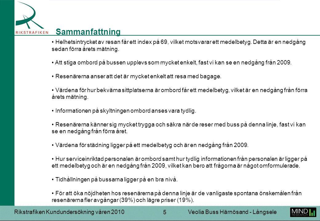 Rikstrafiken Kundundersökning våren 2010Veolia Buss Härnösand - Långsele 5 Helhetsintrycket av resan får ett index på 69, vilket motsvarar ett medelbetyg.