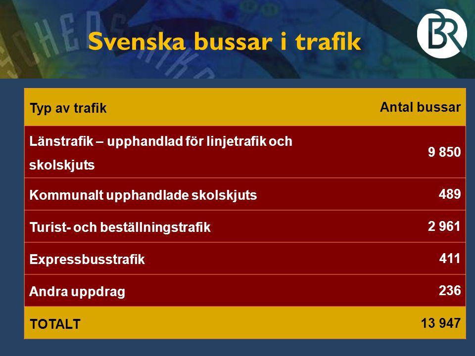 Svenska bussar i trafik Typ av trafik Antal bussar Länstrafik – upphandlad för linjetrafik och skolskjuts 9 850 Kommunalt upphandlade skolskjuts 489 T