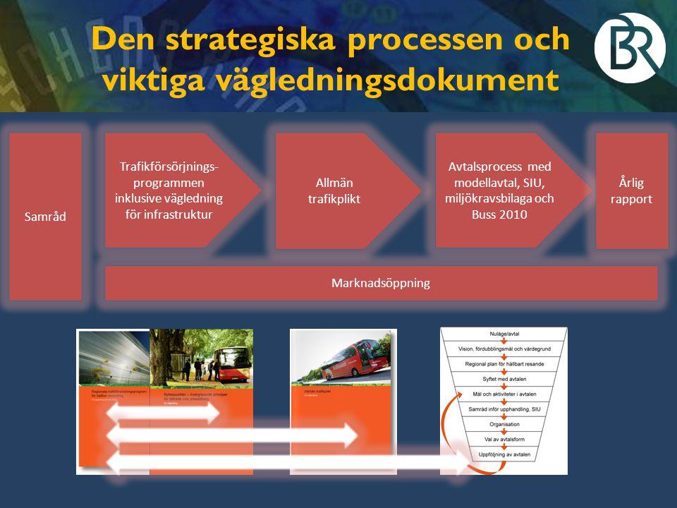 Den strategiska processen och viktiga vägledningsdokument Avtalsprocess med modellavtal, SIU, miljökravsbilaga och Buss 2010 Allmän trafikplikt Årlig