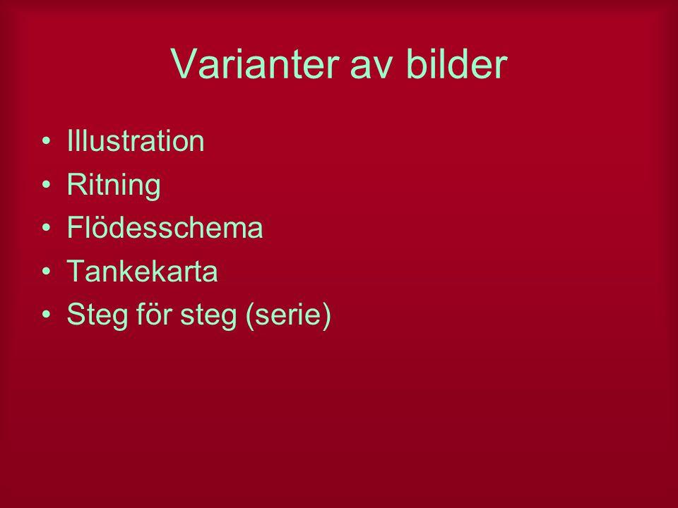 Varianter av bilder Illustration Ritning Flödesschema Tankekarta Steg för steg (serie)