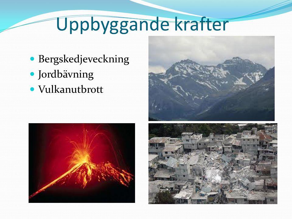 Bergskedjeveckning uppbyggande kraft Där plattor stöter ihop med varandra kan höga berg bildas.