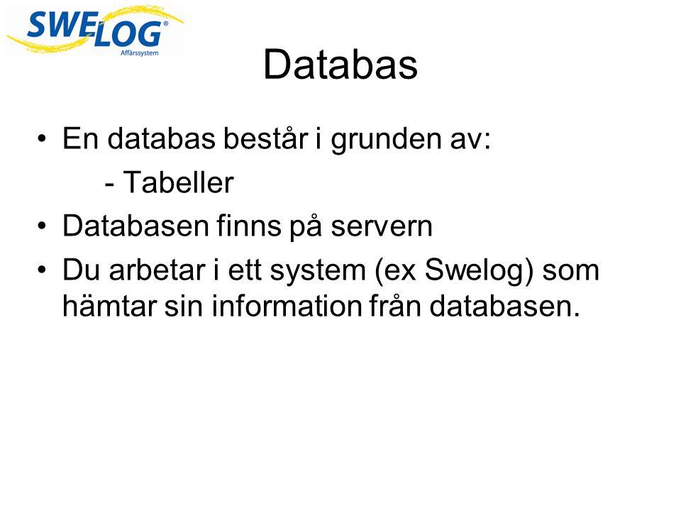 Databas En databas består i grunden av: - Tabeller Databasen finns på servern Du arbetar i ett system (ex Swelog) som hämtar sin information från data