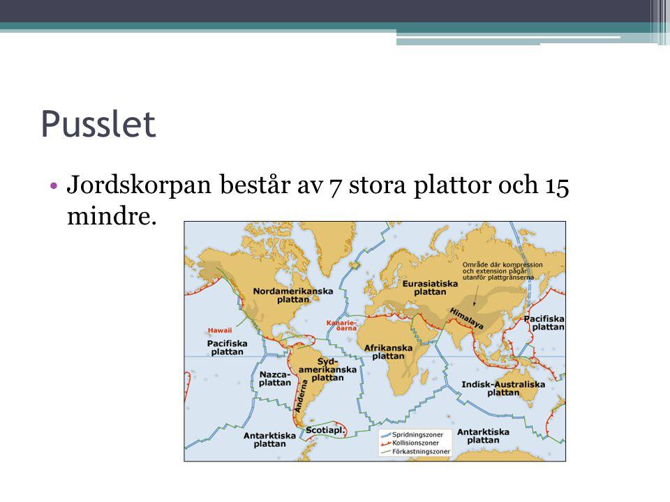 Pusslet Jordskorpan består av 7 stora plattor och 15 mindre.