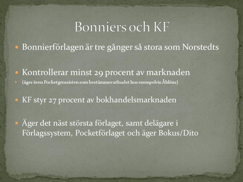 Bonnierförlagen är tre gånger så stora som Norstedts Kontrollerar minst 29 procent av marknaden (äger även Pocketgrossisten som bestämmer utbudet hos exempelvis Åhléns) KF styr 27 procent av bokhandelsmarknaden Äger det näst största förlaget, samt delägare i Förlagssystem, Pocketförlaget och äger Bokus/Dito