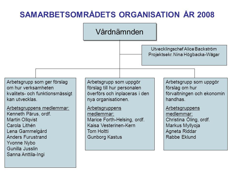 PERSONALENS STÄLLNING INOM SAMARBETSOMRÅDET Avtalskommunerna överför personal inom hälsovården till vårdnämnden den 1.1.2009.