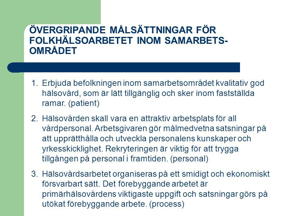 ÖVERGRIPANDE MÅLSÄTTNINGAR FÖR FOLKHÄLSOARBETET INOM SAMARBETS- OMRÅDET 1.Erbjuda befolkningen inom samarbetsområdet kvalitativ god hälsovård, som är lätt tillgänglig och sker inom fastställda ramar.