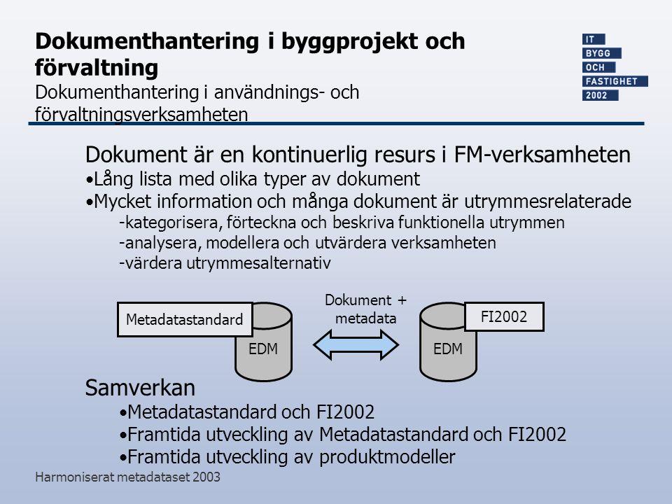 Harmoniserat metadataset 2003 Dokumenthantering i byggprojekt och förvaltning Dokumenthantering i användnings- och förvaltningsverksamheten Dokument är en kontinuerlig resurs i FM-verksamheten Lång lista med olika typer av dokument Mycket information och många dokument är utrymmesrelaterade -kategorisera, förteckna och beskriva funktionella utrymmen -analysera, modellera och utvärdera verksamheten -värdera utrymmesalternativ Samverkan Metadatastandard och FI2002 Framtida utveckling av Metadatastandard och FI2002 Framtida utveckling av produktmodeller EDM Dokument + metadata Metadatastandard FI2002