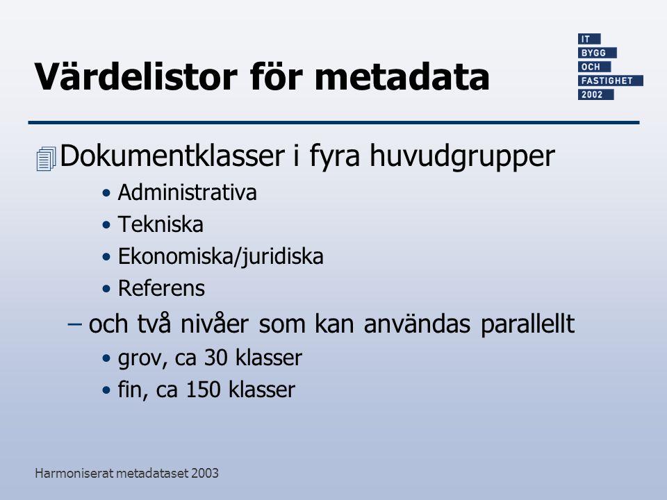 Harmoniserat metadataset 2003 Värdelistor för metadata 4 Dokumentklasser i fyra huvudgrupper Administrativa Tekniska Ekonomiska/juridiska Referens –och två nivåer som kan användas parallellt grov, ca 30 klasser fin, ca 150 klasser