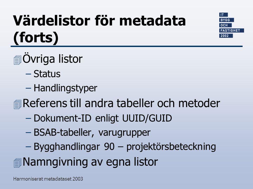 Harmoniserat metadataset 2003 Värdelistor för metadata (forts) 4 Övriga listor –Status –Handlingstyper 4 Referens till andra tabeller och metoder –Dokument-ID enligt UUID/GUID –BSAB-tabeller, varugrupper –Bygghandlingar 90 – projektörsbeteckning 4 Namngivning av egna listor
