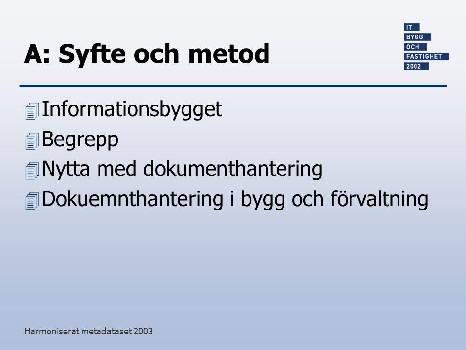 Harmoniserat metadataset 2003 A: Syfte och metod 4 Informationsbygget 4 Begrepp 4 Nytta med dokumenthantering 4 Dokuemnthantering i bygg och förvaltning