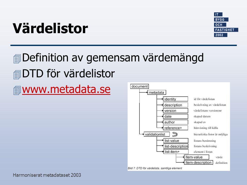 Harmoniserat metadataset 2003 Värdelistor 4 Definition av gemensam värdemängd 4 DTD för värdelistor 4 www.metadata.se www.metadata.se