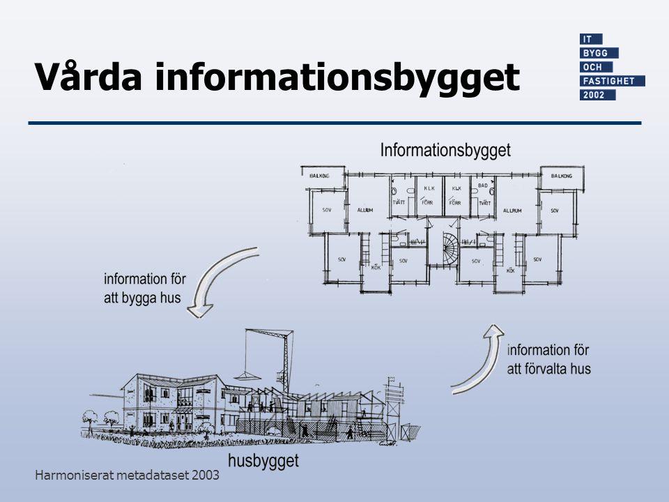 Harmoniserat metadataset 2003 Vårda informationsbygget