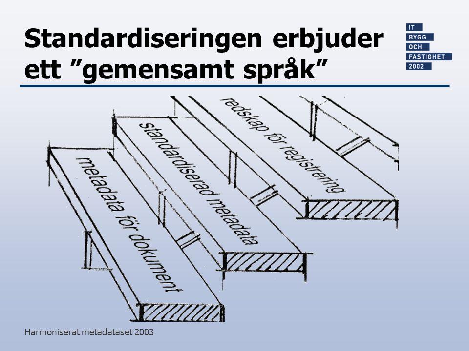 Harmoniserat metadataset 2003 Standardiseringen erbjuder ett gemensamt språk