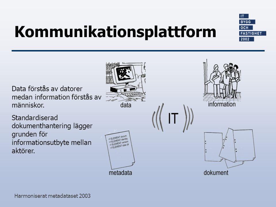 Harmoniserat metadataset 2003 Kommunikationsplattform Data förstås av datorer medan information förstås av människor.