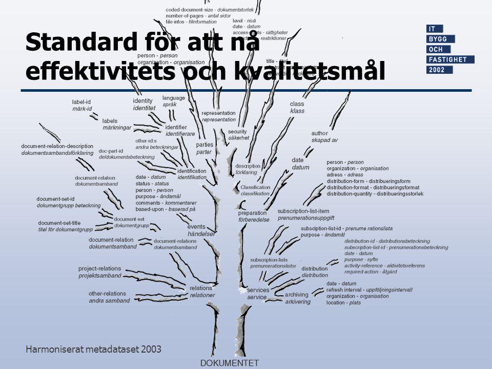 Harmoniserat metadataset 2003 Standard för att nå effektivitets och kvalitetsmål