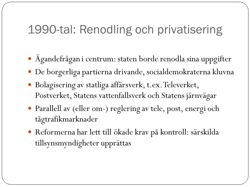 1990-tal: Renodling och privatisering Ägandefrågan i centrum: staten borde renodla sina uppgifter De borgerliga partierna drivande, socialdemokraterna