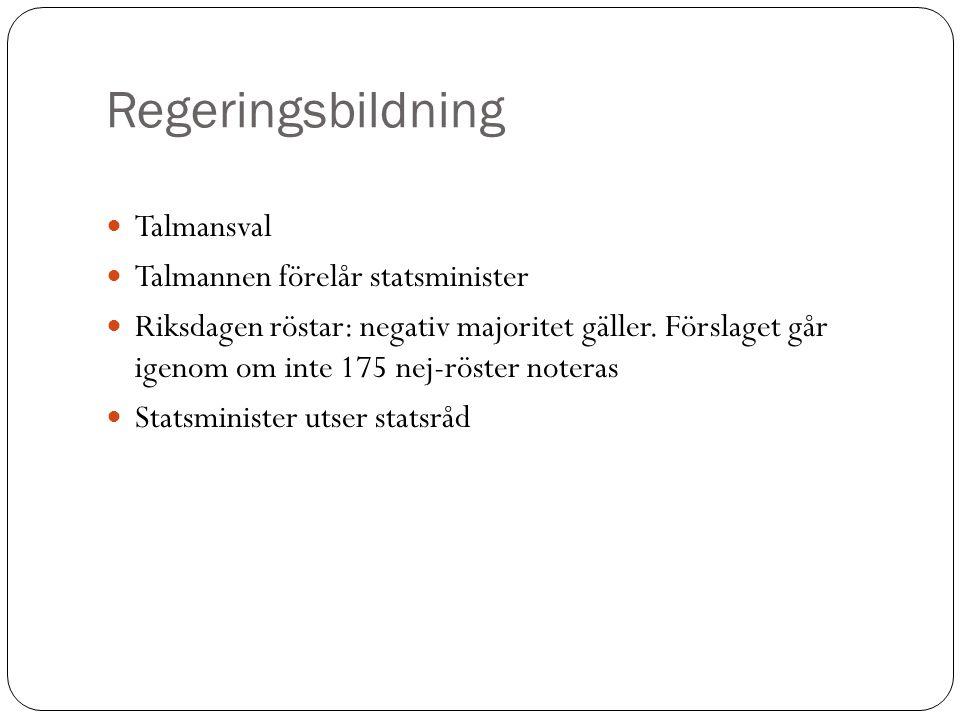 Regeringsbildning Talmansval Talmannen förelår statsminister Riksdagen röstar: negativ majoritet gäller. Förslaget går igenom om inte 175 nej-röster n
