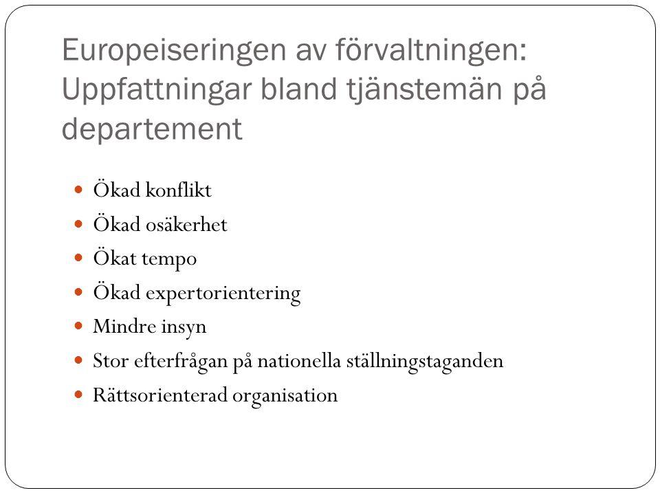 Europeiseringen av förvaltningen: Uppfattningar bland tjänstemän på departement Ökad konflikt Ökad osäkerhet Ökat tempo Ökad expertorientering Mindre