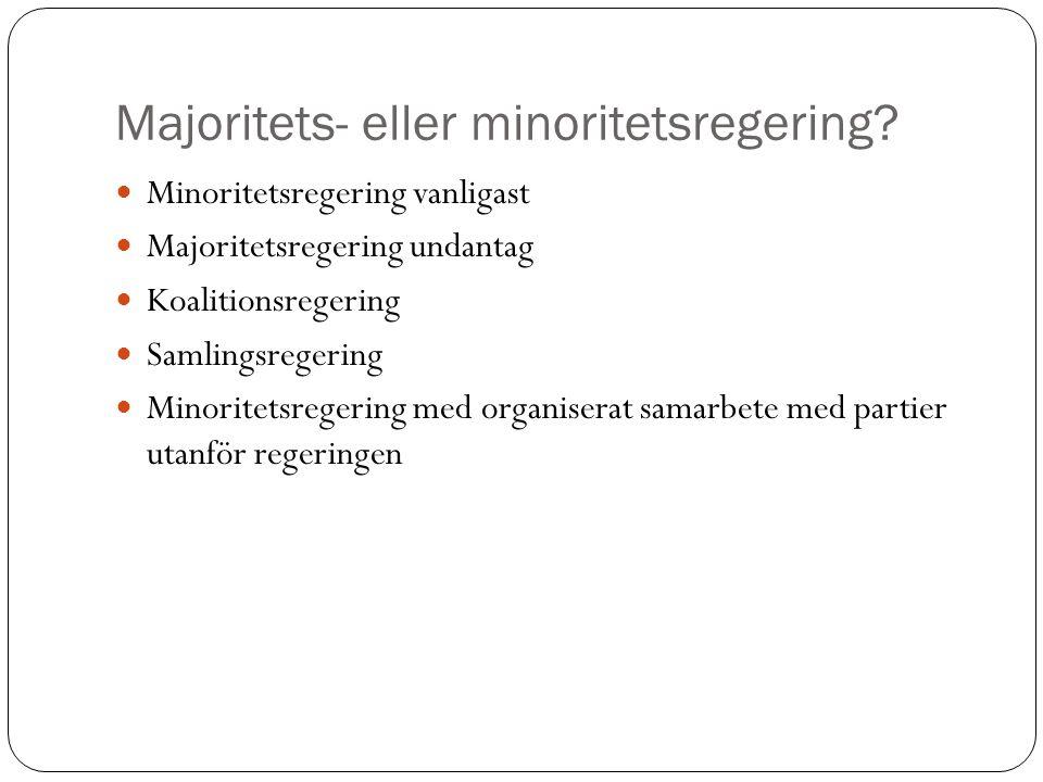 Majoritets- eller minoritetsregering? Minoritetsregering vanligast Majoritetsregering undantag Koalitionsregering Samlingsregering Minoritetsregering