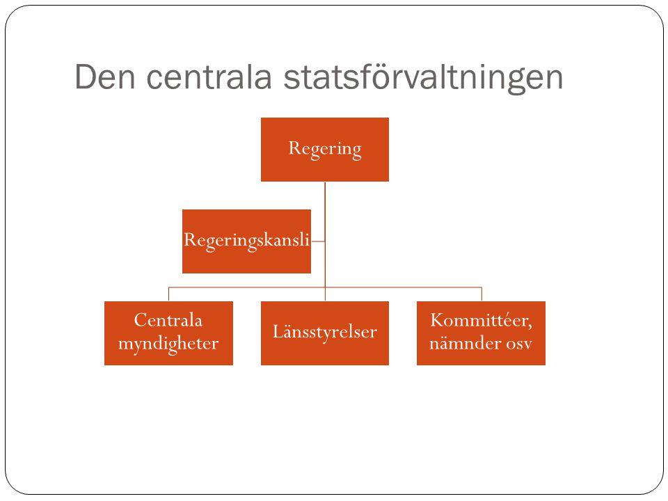 Den centrala statsförvaltningen Regering Centrala myndigheter Länsstyrelser Kommittéer, nämnder osv Regeringskansli