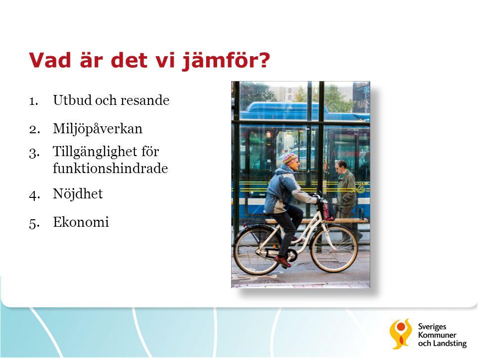 Vad är det vi jämför? 1.Utbud och resande 2.Miljöpåverkan 3.Tillgänglighet för funktionshindrade 4.Nöjdhet 5.Ekonomi