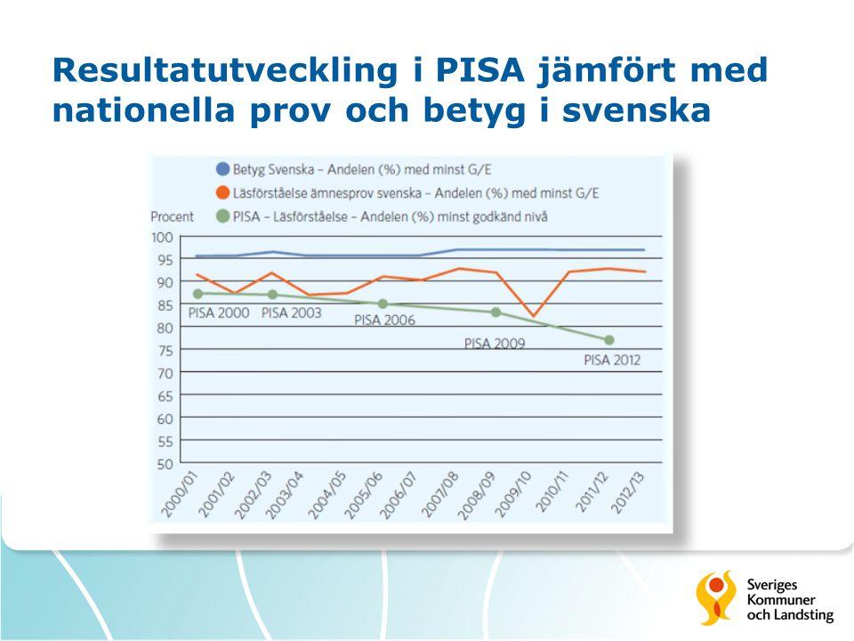 Resultatutveckling i PISA jämfört med nationella prov och betyg i svenska