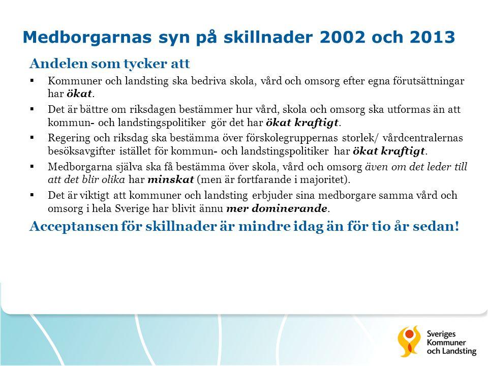 Medborgarnas syn på skillnader 2002 och 2013 Andelen som tycker att  Kommuner och landsting ska bedriva skola, vård och omsorg efter egna förutsättni
