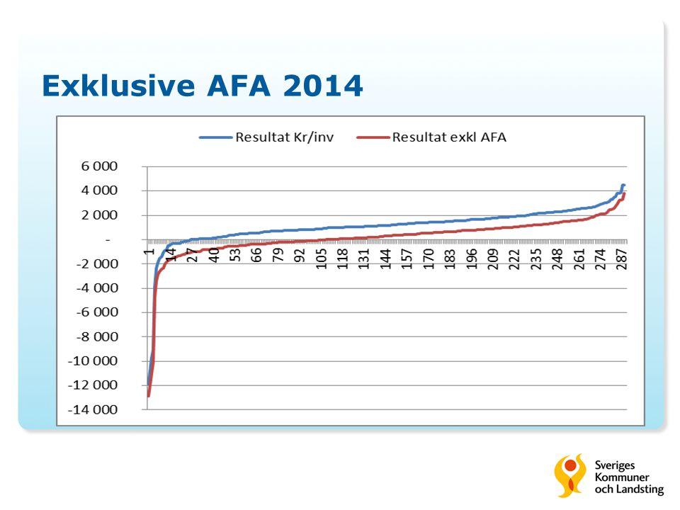 Exklusive AFA 2014