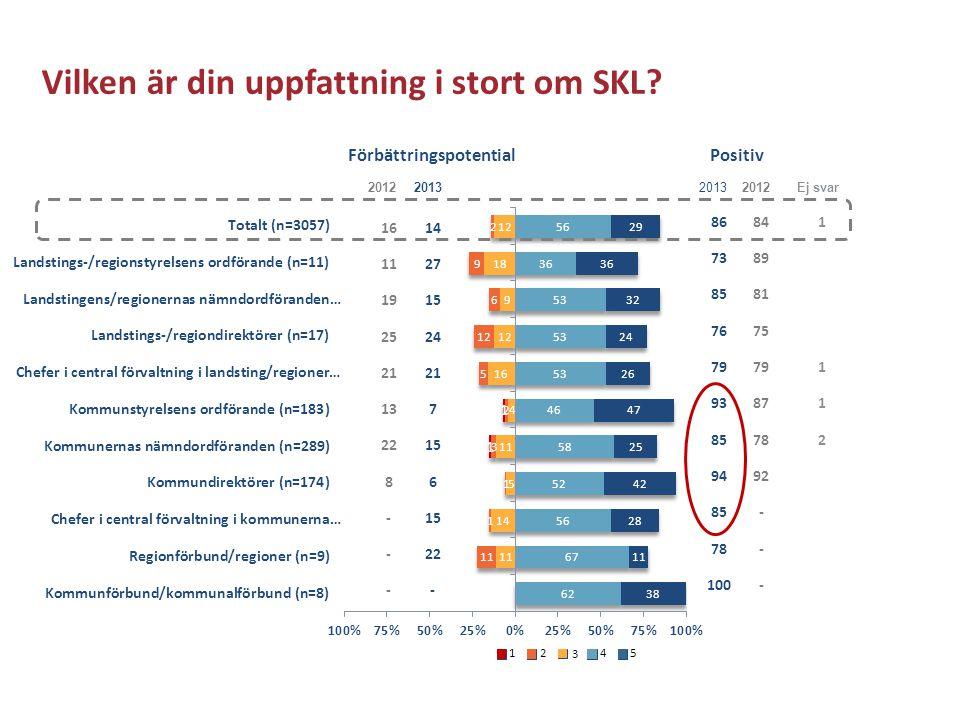 Godtagbara skillnader -Medvetna politiska prioriteringar som speglar medborgarnas preferenser -Landsting/kommuner kommit olika långt i att utveckla och förbättra sin verksamhet.