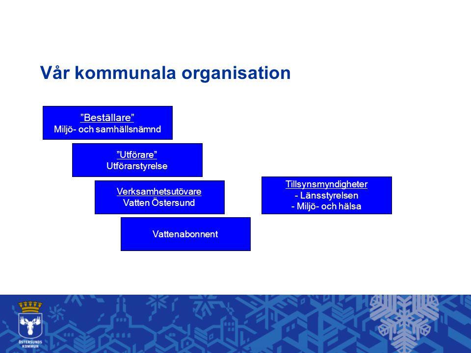"""Vår kommunala organisation """"Beställare"""" Miljö- och samhällsnämnd """"Utförare"""" Utförarstyrelse Verksamhetsutövare Vatten Östersund Tillsynsmyndigheter -"""