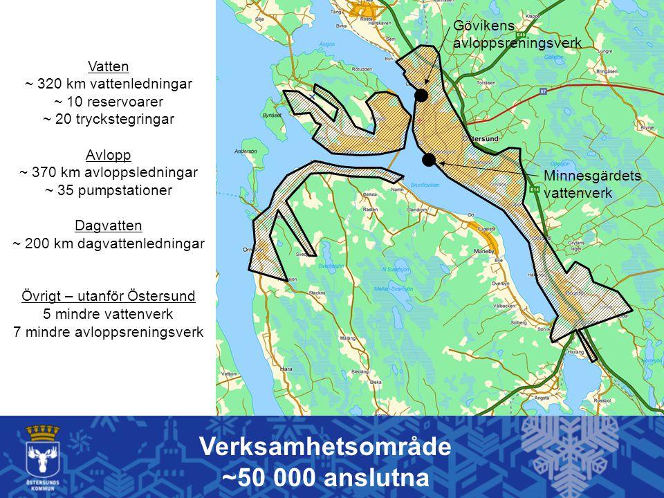 Gövikens avloppsreningsverk Minnesgärdets vattenverk Vatten ~ 320 km vattenledningar ~ 10 reservoarer ~ 20 tryckstegringar Avlopp ~ 370 km avloppsledn