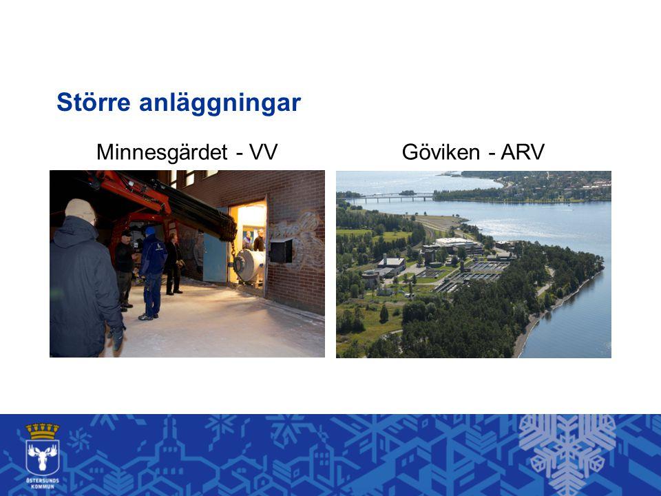 Större anläggningar Göviken - ARVMinnesgärdet - VV