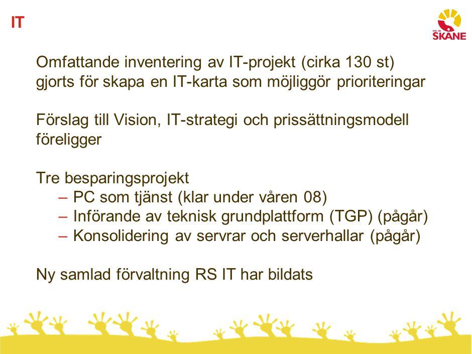 IT Omfattande inventering av IT-projekt (cirka 130 st) gjorts för skapa en IT-karta som möjliggör prioriteringar Förslag till Vision, IT-strategi och