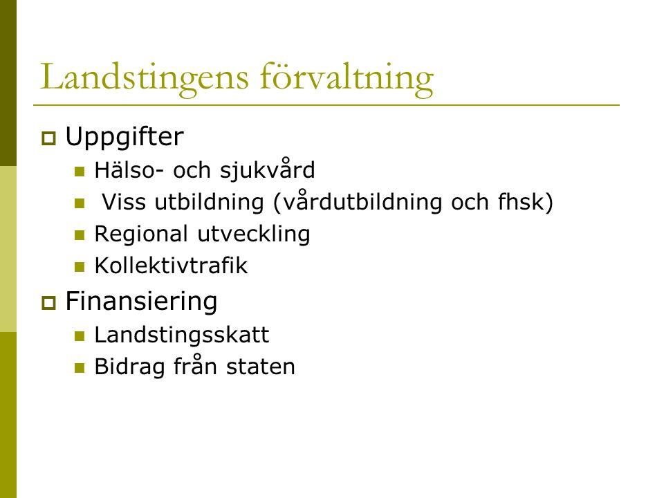 Landstingens förvaltning  Uppgifter Hälso- och sjukvård Viss utbildning (vårdutbildning och fhsk) Regional utveckling Kollektivtrafik  Finansiering Landstingsskatt Bidrag från staten